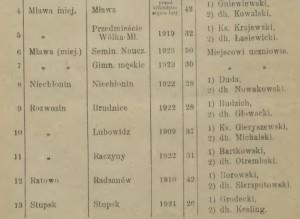straż_1923_str12_a
