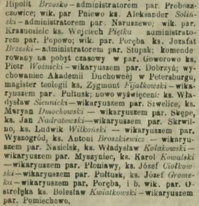 GW_1892_nr3_Jozafat_Brzeski_i_Antoni_Broszkiewicz_a