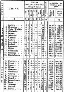 szkoły_1925_gmina_a